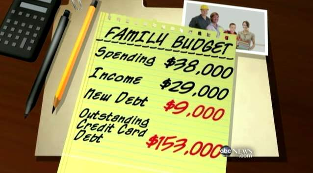 budgets for families