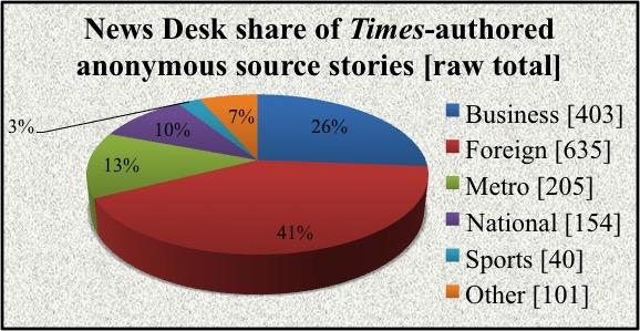 Journalism's Dark Matter