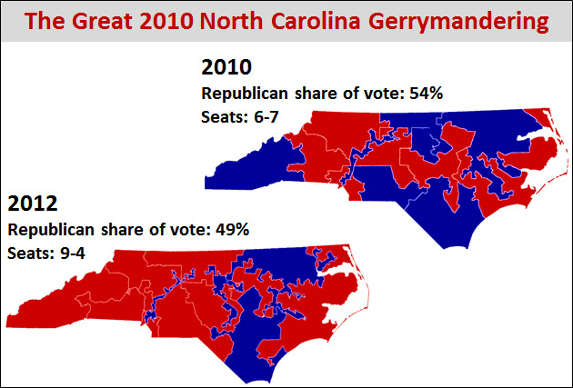 North Carolina Gerrymandering