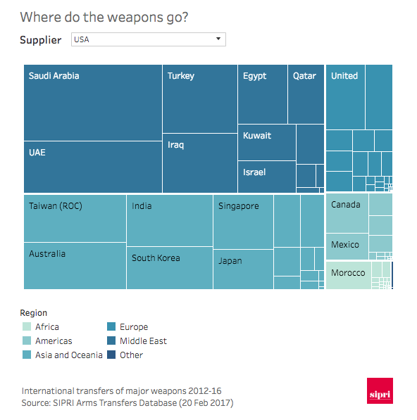 us-weapons-customers-countries.png