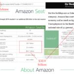 Amazon, WikiLeaks, the Washington Post and the CIA | FAIR