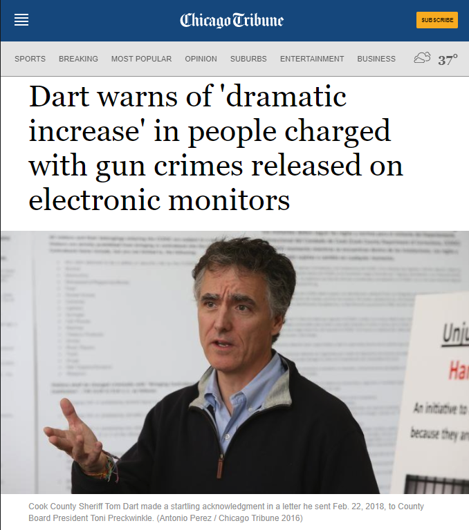 Chicago Tribune: Dart warns of 'dramatic increase' in people charged with gun crimes released on electronic monitors