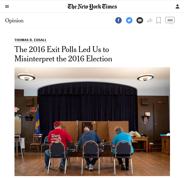 NYT: The 2016 Exit Polls Led Us to Misinterpret the 2016 Election