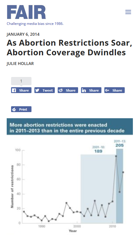FAIR: As Abortion Restrictions Soar, Abortion Coverage Dwindles