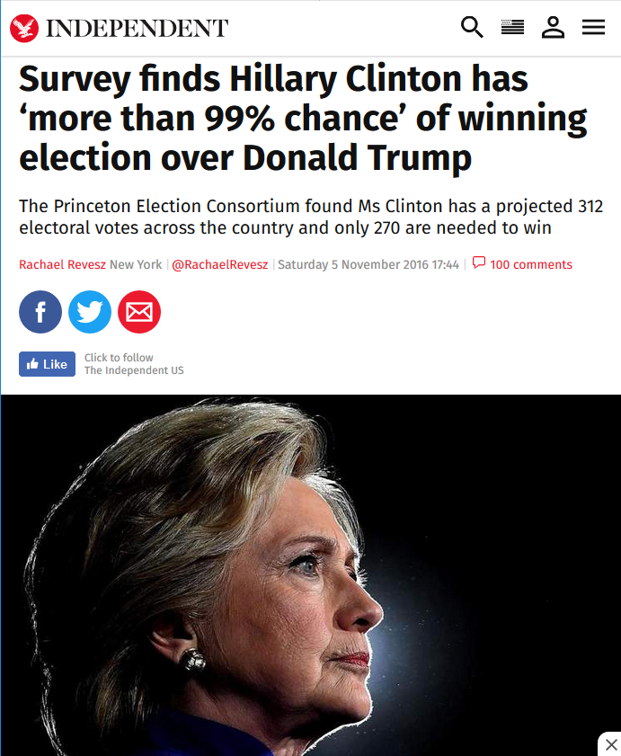 Independent: Survey finds Hillary Clinton has 'more than 99% chance' of winning election over Donald Trump