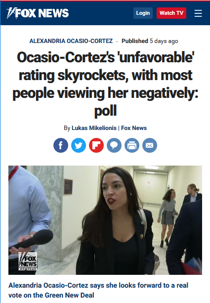 Fox: Ocasio-Cortez's 'unfavorable' rating skyrockets, with most people viewing her negatively: poll
