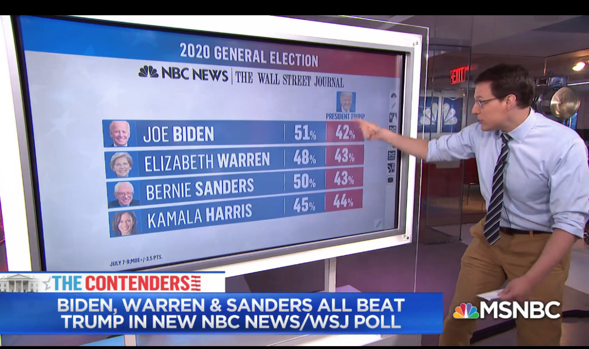 MSNBC: 2020 General Election