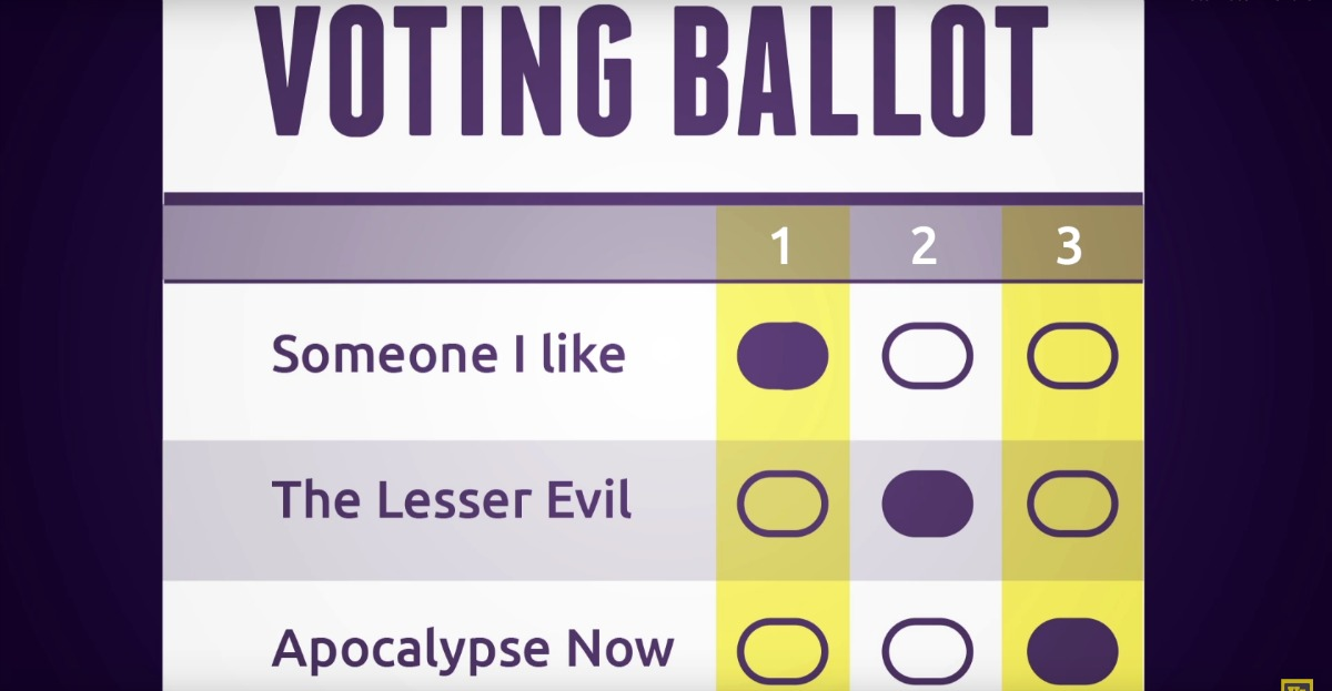 Rob Richie on Ranked Choice Voting, Netfa Freeman on Police Militarization
