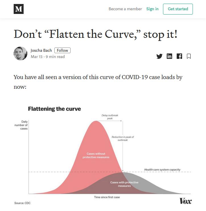 Medium: Don't Flatten the Curve, Stop It!
