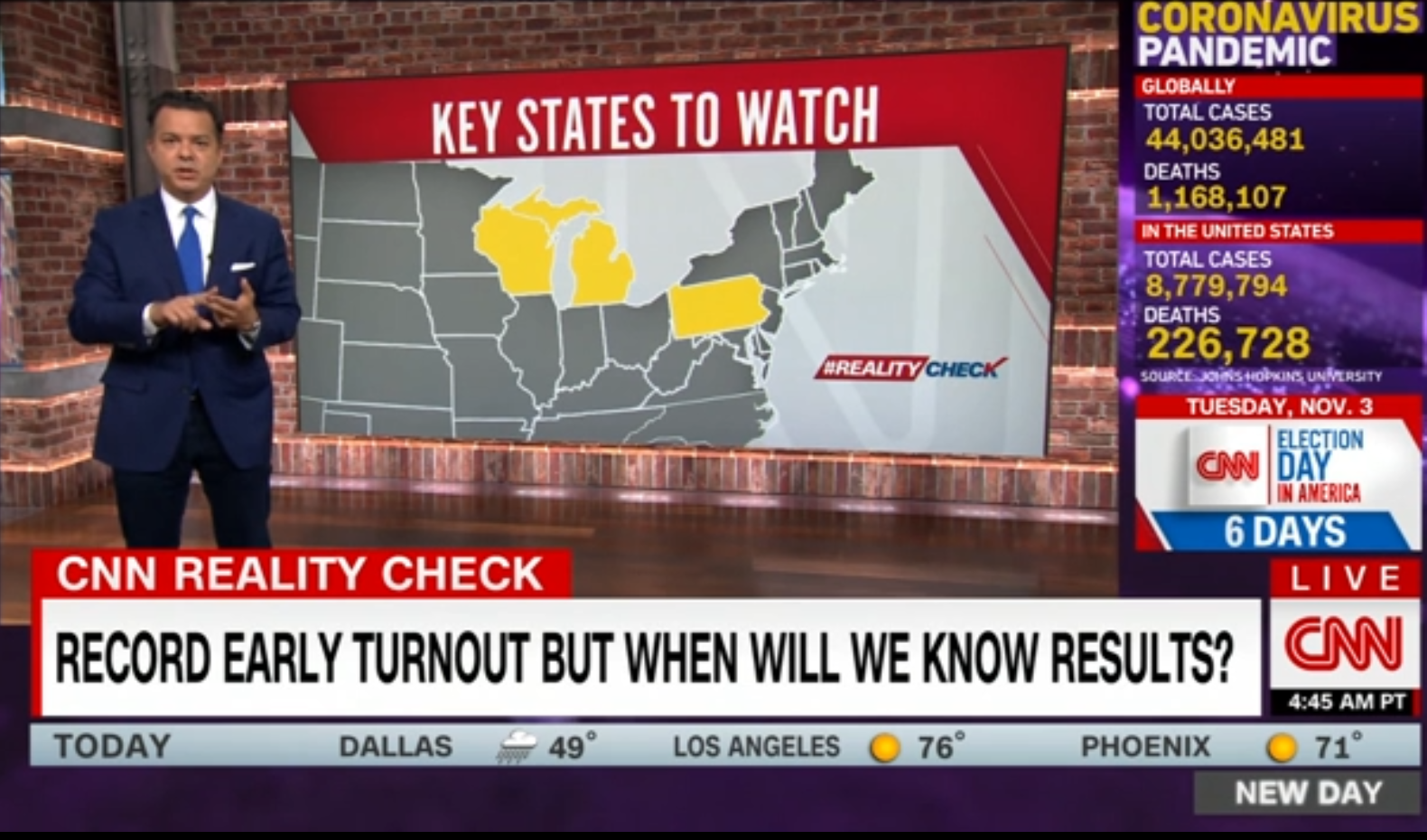 CNN: Record Early Turnout But When Will We Know Results?