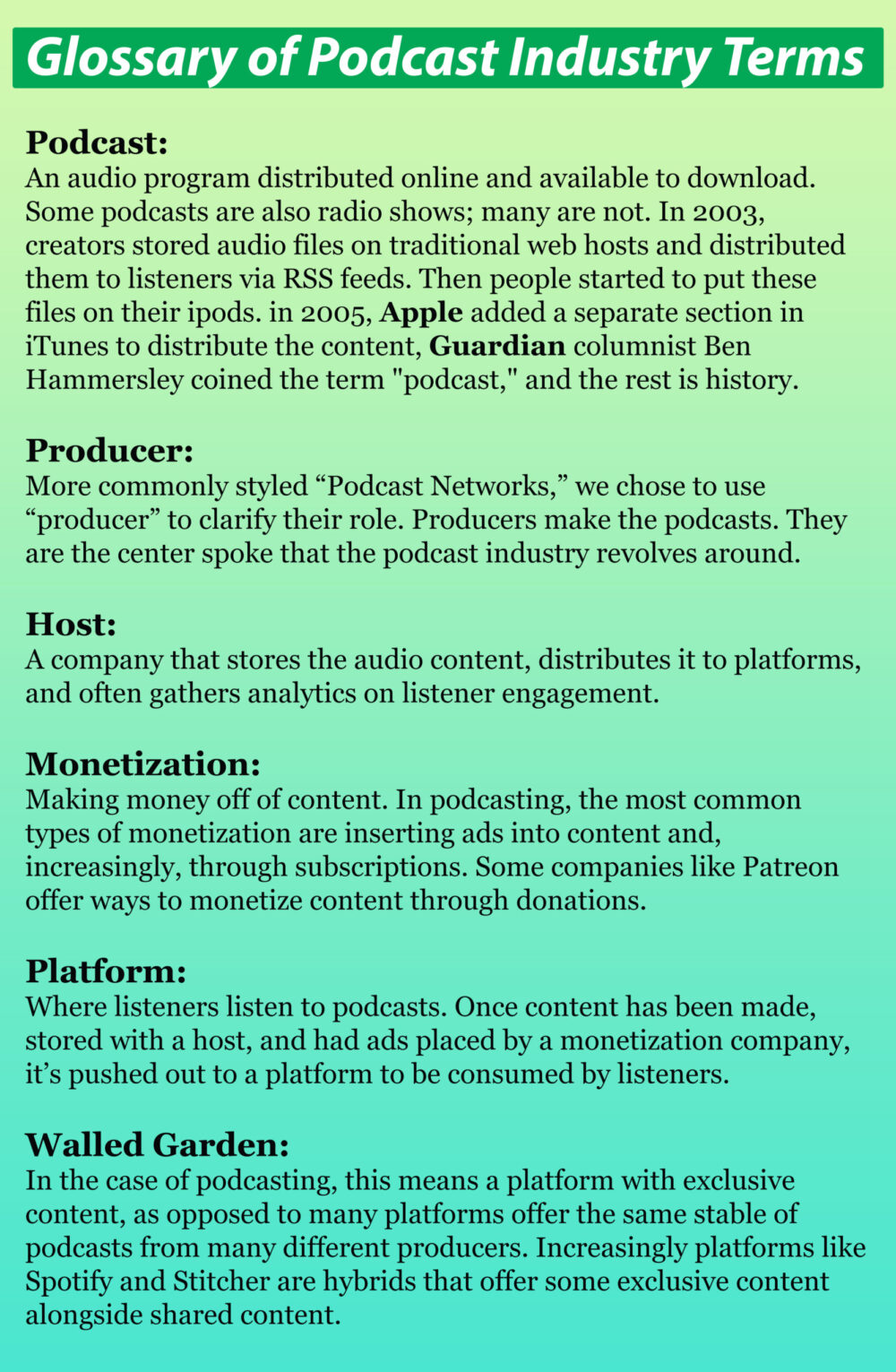 Glossary of Podcast Industry Terms